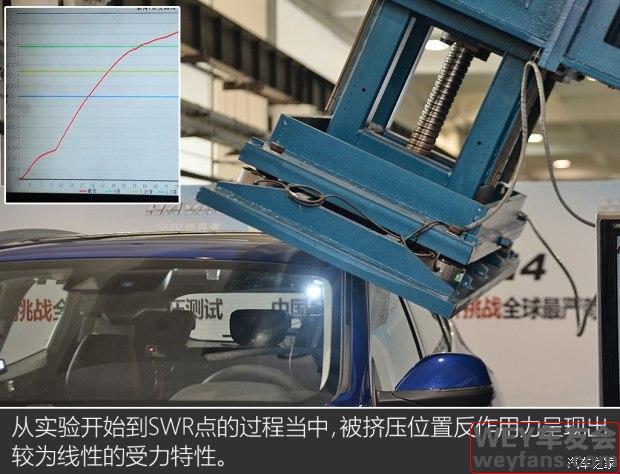 优秀评价 哈弗H4 IIHS标准车顶静压测试