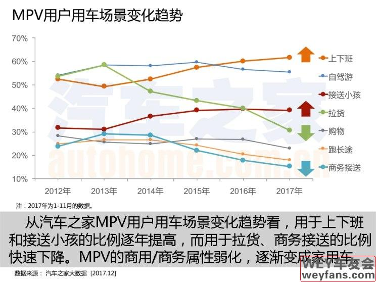 大数据中的汽车江湖之2018年江湖十问